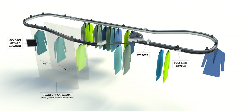 RFID конвейер для одежды ガーメントコンベヤー สายพานลำเลียงเสื้อผ้า transportador de ropa 의류 컨베이어
